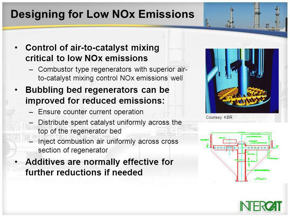 Designing for Low NOx Emissions