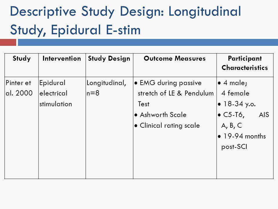 Descriptive Study Design: Longitudinal Study, Epidural E-stim