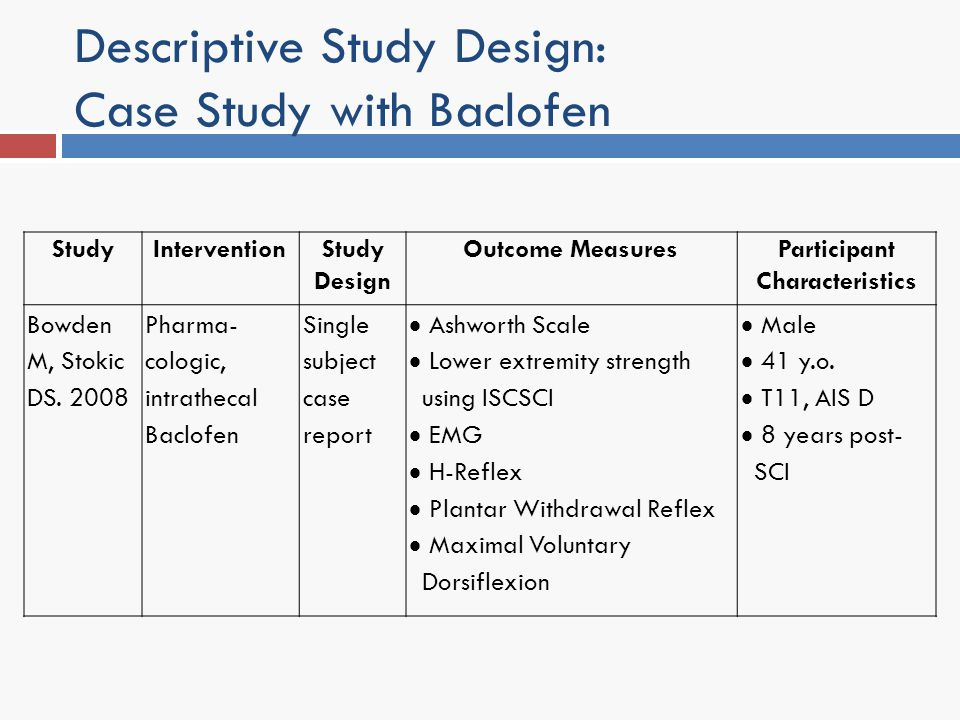 Descriptive Study Design: Case Study with Baclofen