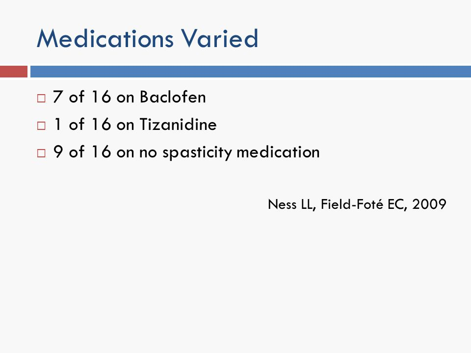 Medications Varied 7 of 16 on Baclofen 1 of 16 on Tizanidine
