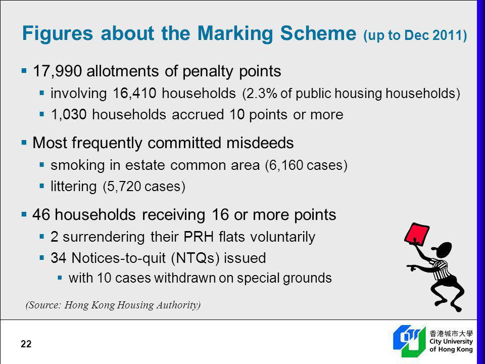 Figures about the Marking Scheme (up to Dec 2011)