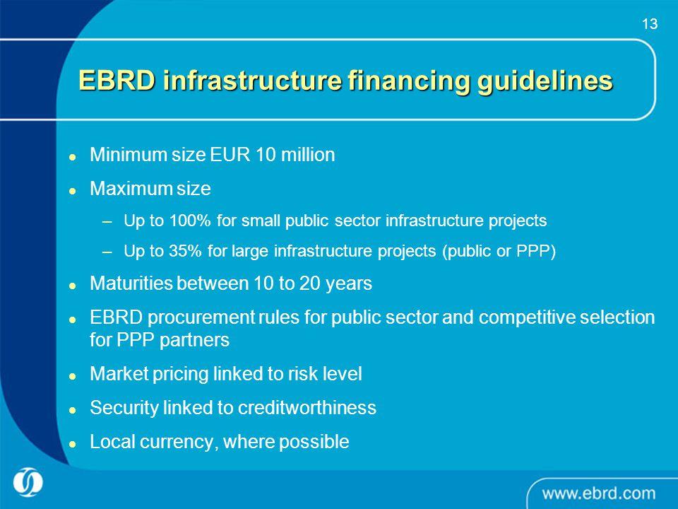 EBRD infrastructure financing guidelines