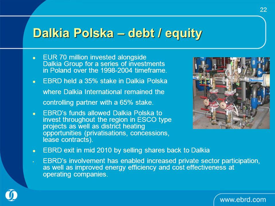 Dalkia Polska – debt / equity