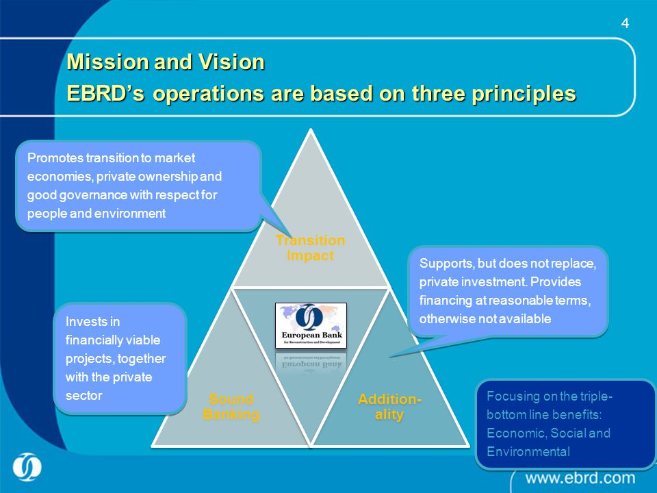 Mission and Vision EBRD's operations are based on three principles