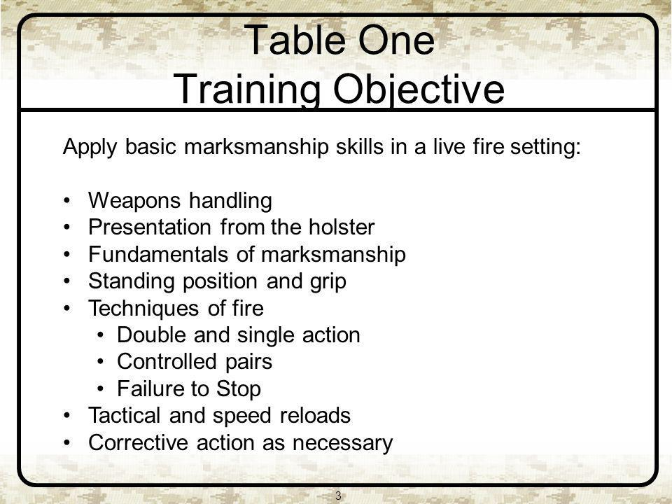 Table One Training Objective