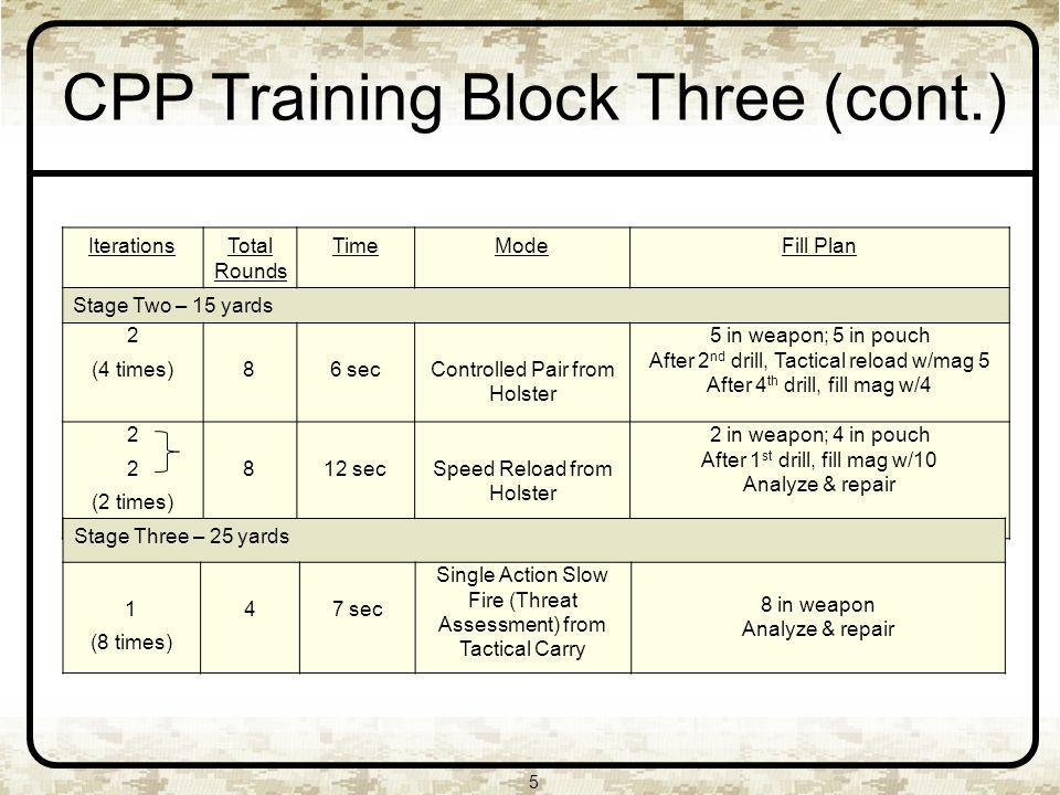CPP Training Block Three (cont.)