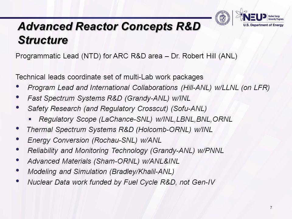 Advanced Reactor Concepts R&D Structure