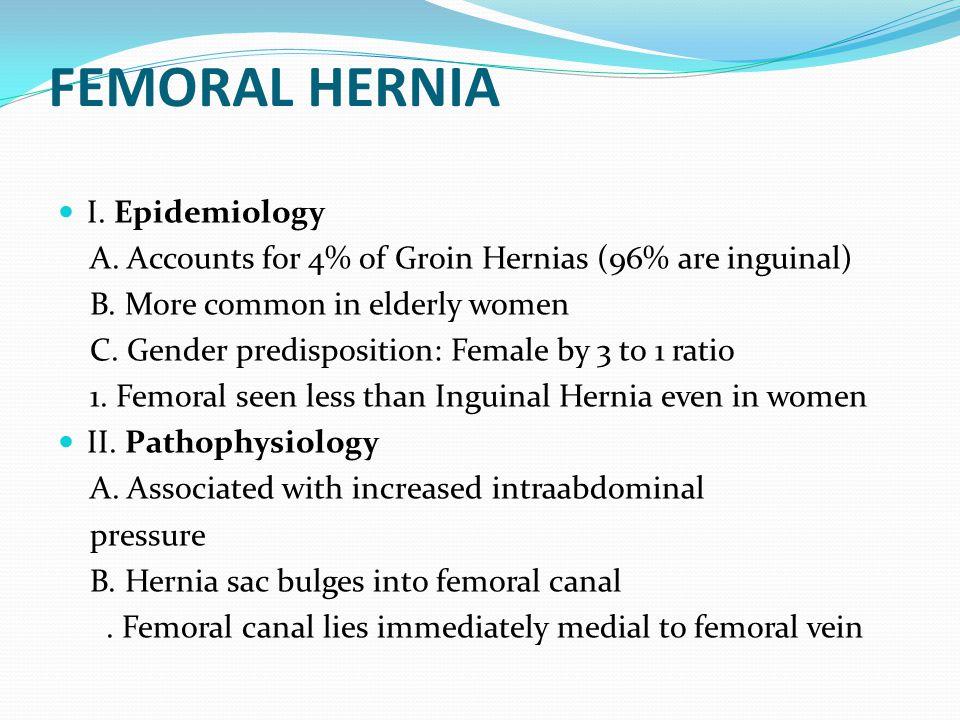 FEMORAL HERNIA I. Epidemiology