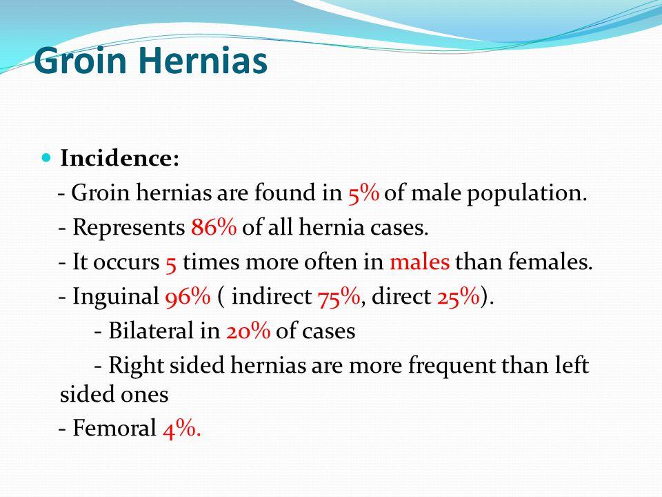 Groin Hernias Incidence:
