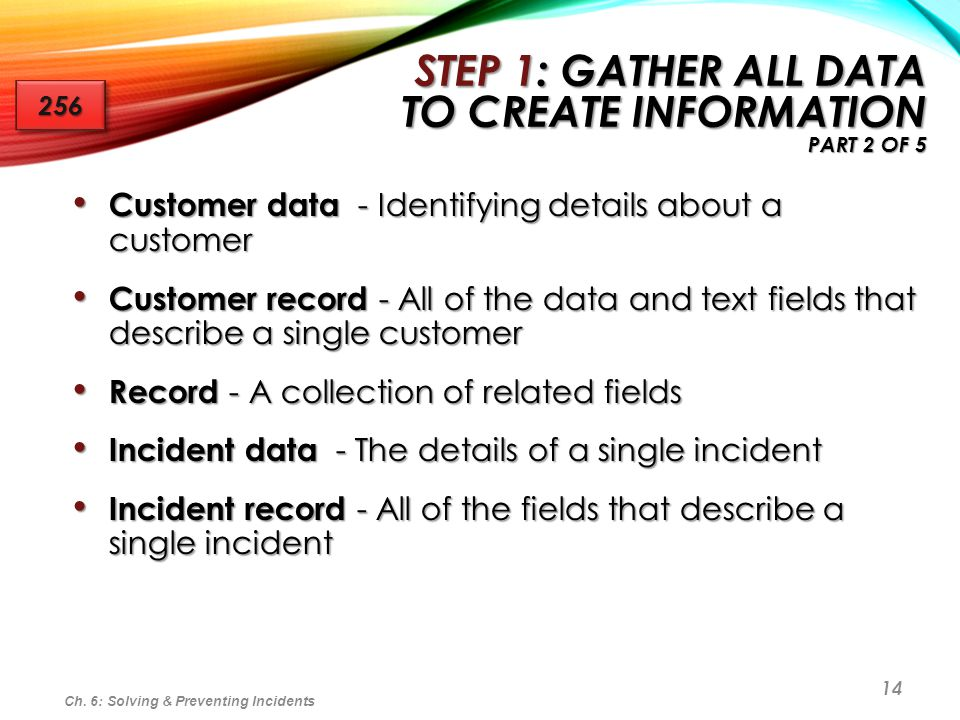 Step 1: Gather All Data to Create Information Part 2 of 5