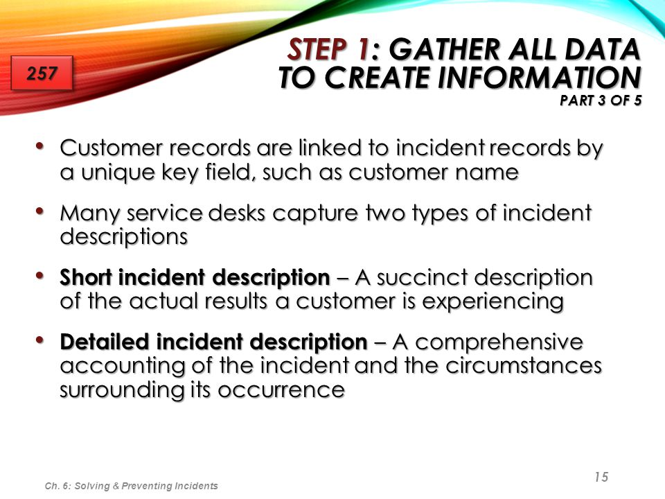 Step 1: Gather All Data to Create Information Part 3 of 5