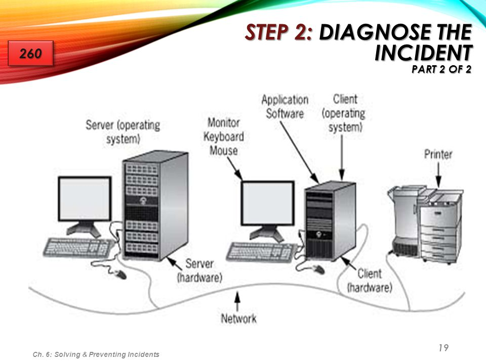 Step 2: Diagnose the Incident part 2 of 2