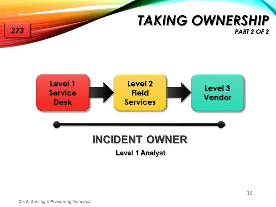 Taking Ownership part 2 of 2