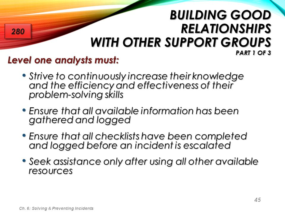 Building Good Relationships With Other Support Groups part 1 of 3