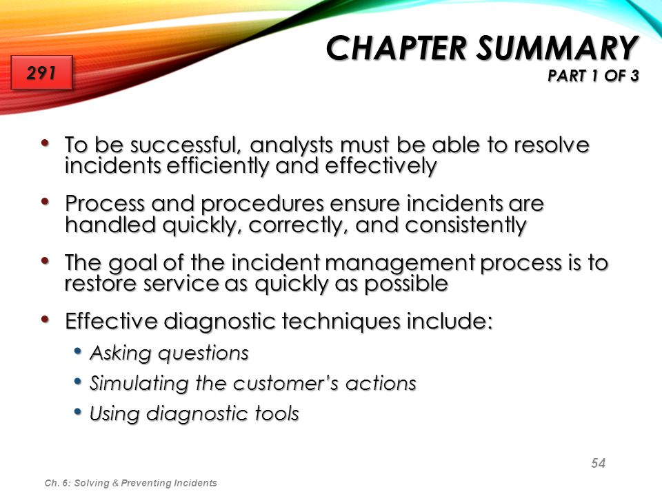 Chapter Summary Part 1 of 3