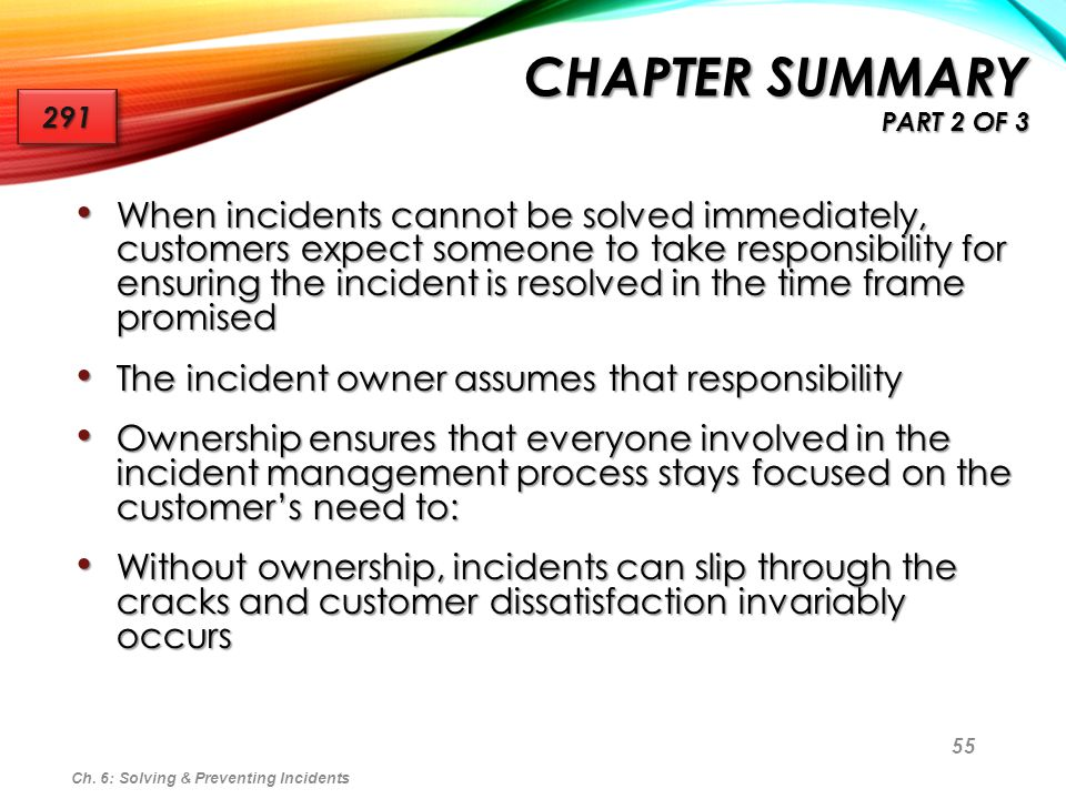 Chapter Summary Part 2 of 3