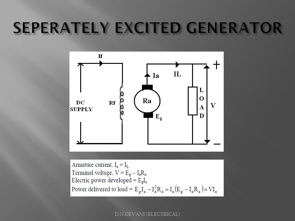 SEPERATELY EXCITED GENERATOR