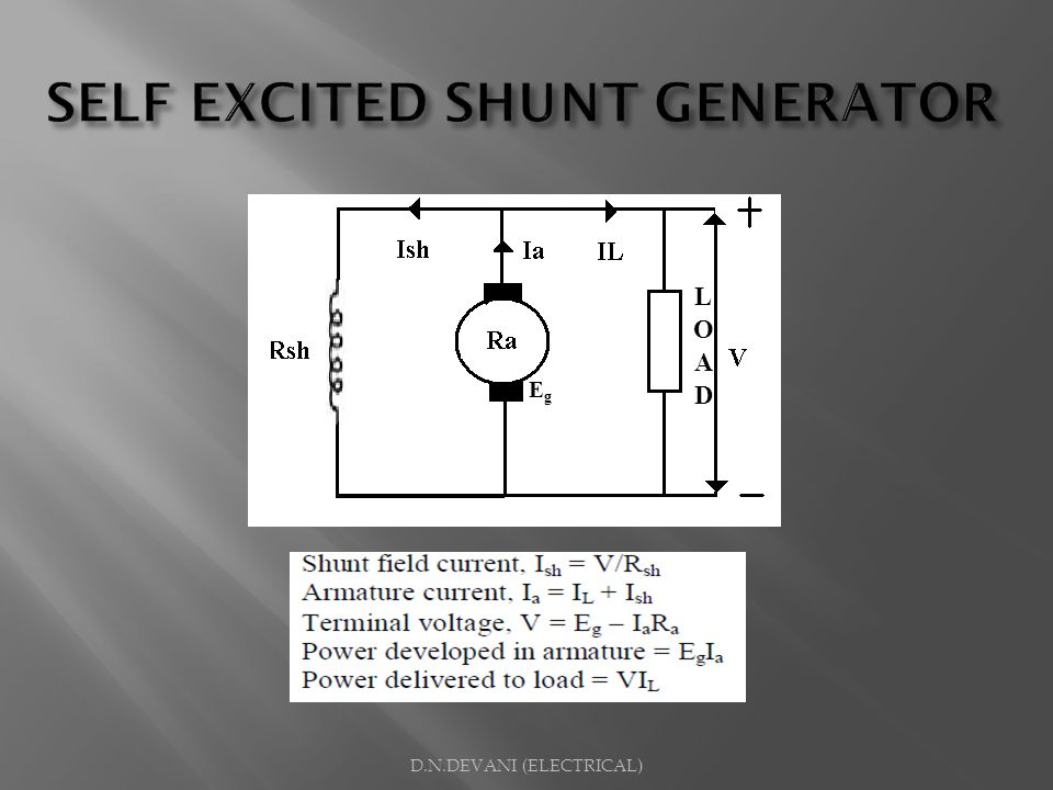 SELF EXCITED SHUNT GENERATOR