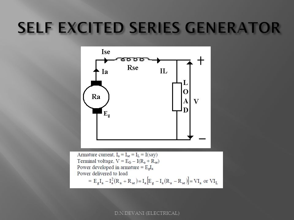 SELF EXCITED SERIES GENERATOR
