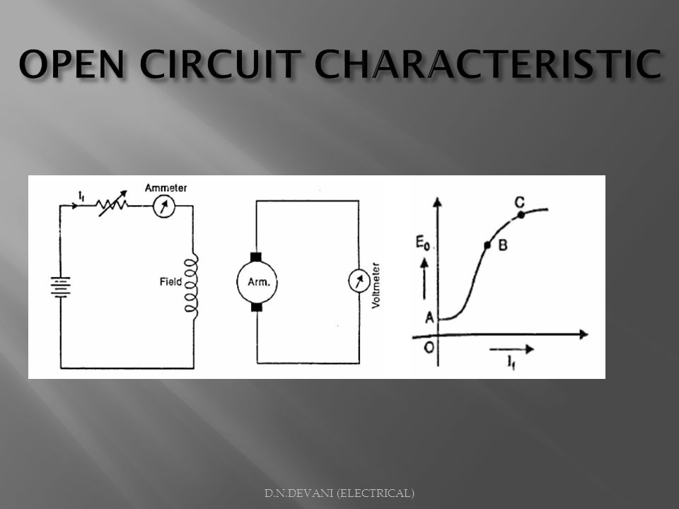 OPEN CIRCUIT CHARACTERISTIC
