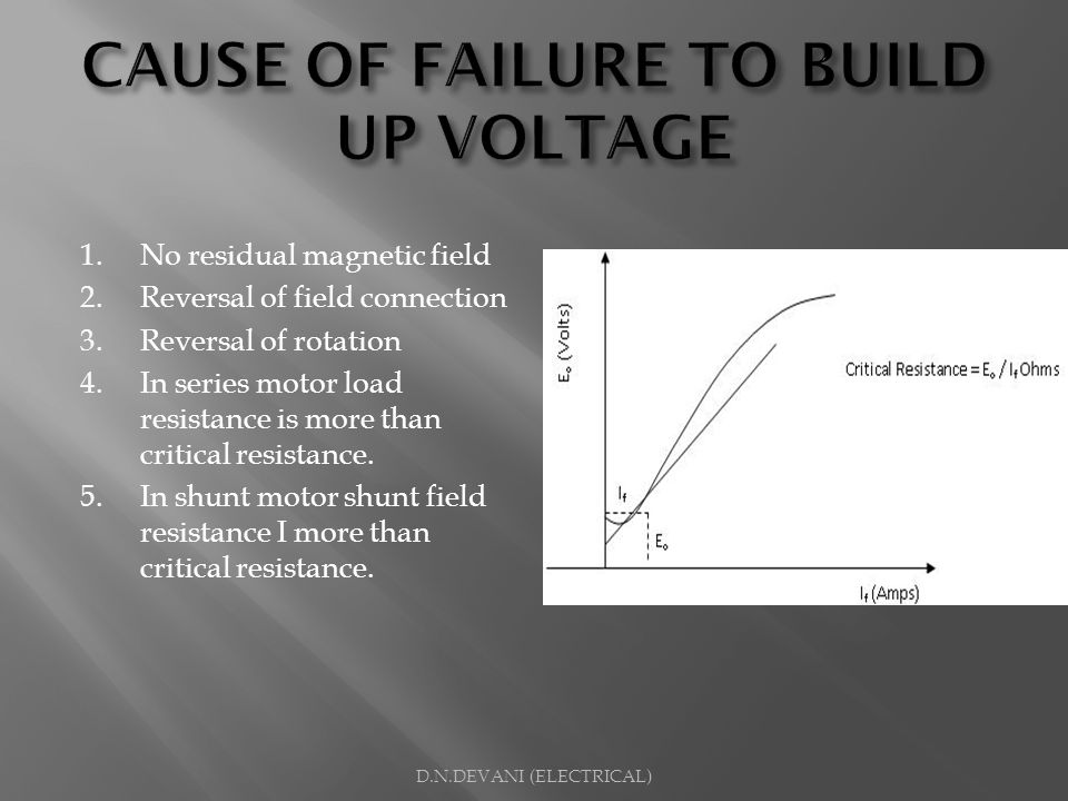 CAUSE OF FAILURE TO BUILD UP VOLTAGE