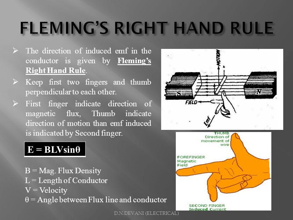 FLEMING'S RIGHT HAND RULE