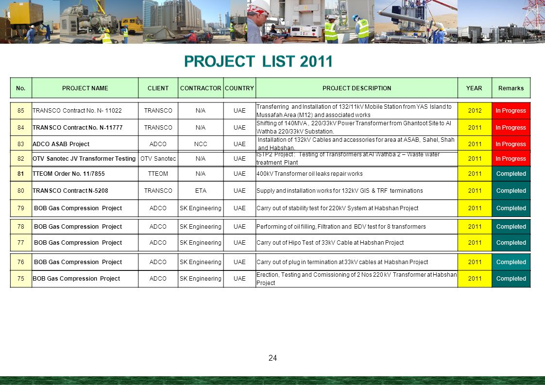 PROJECT LIST 2011 No. PROJECT NAME CLIENT CONTRACTOR COUNTRY