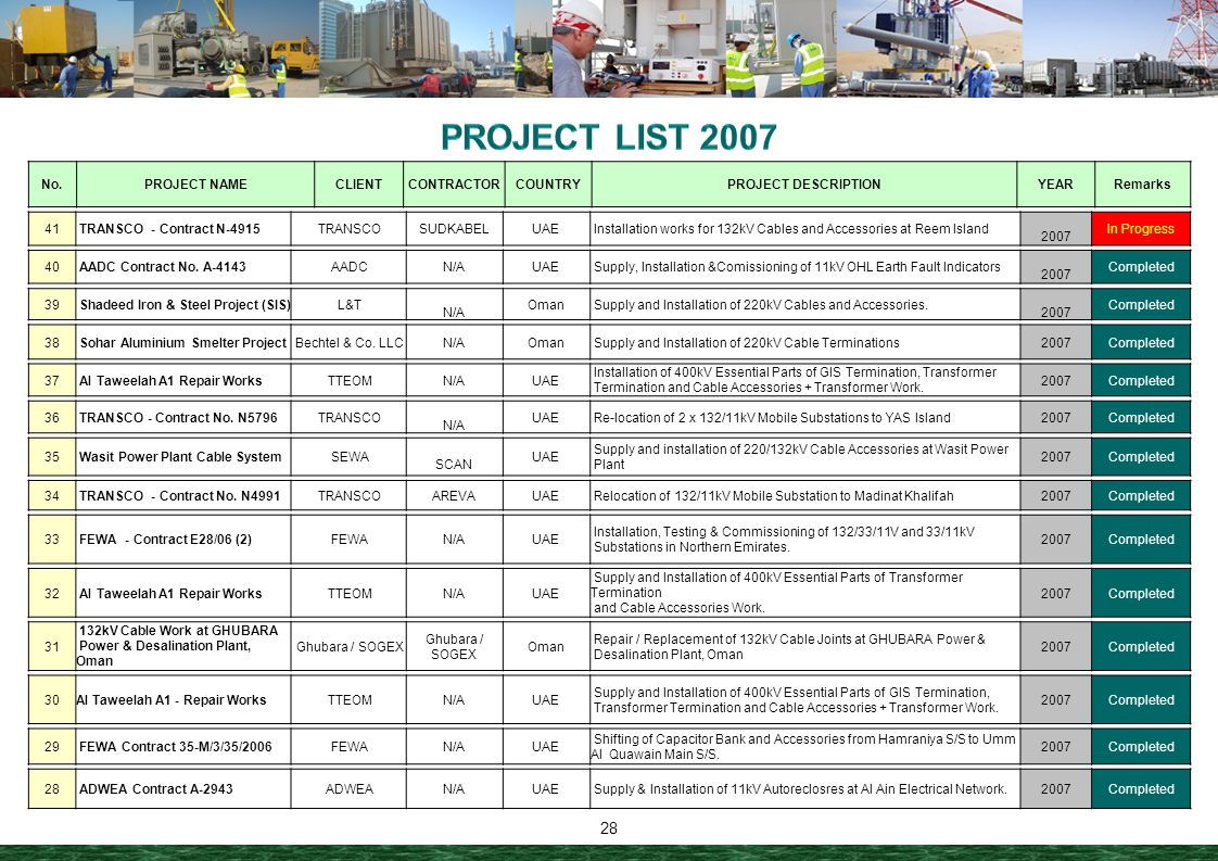 PROJECT LIST 2007 No. PROJECT NAME CLIENT CONTRACTOR COUNTRY