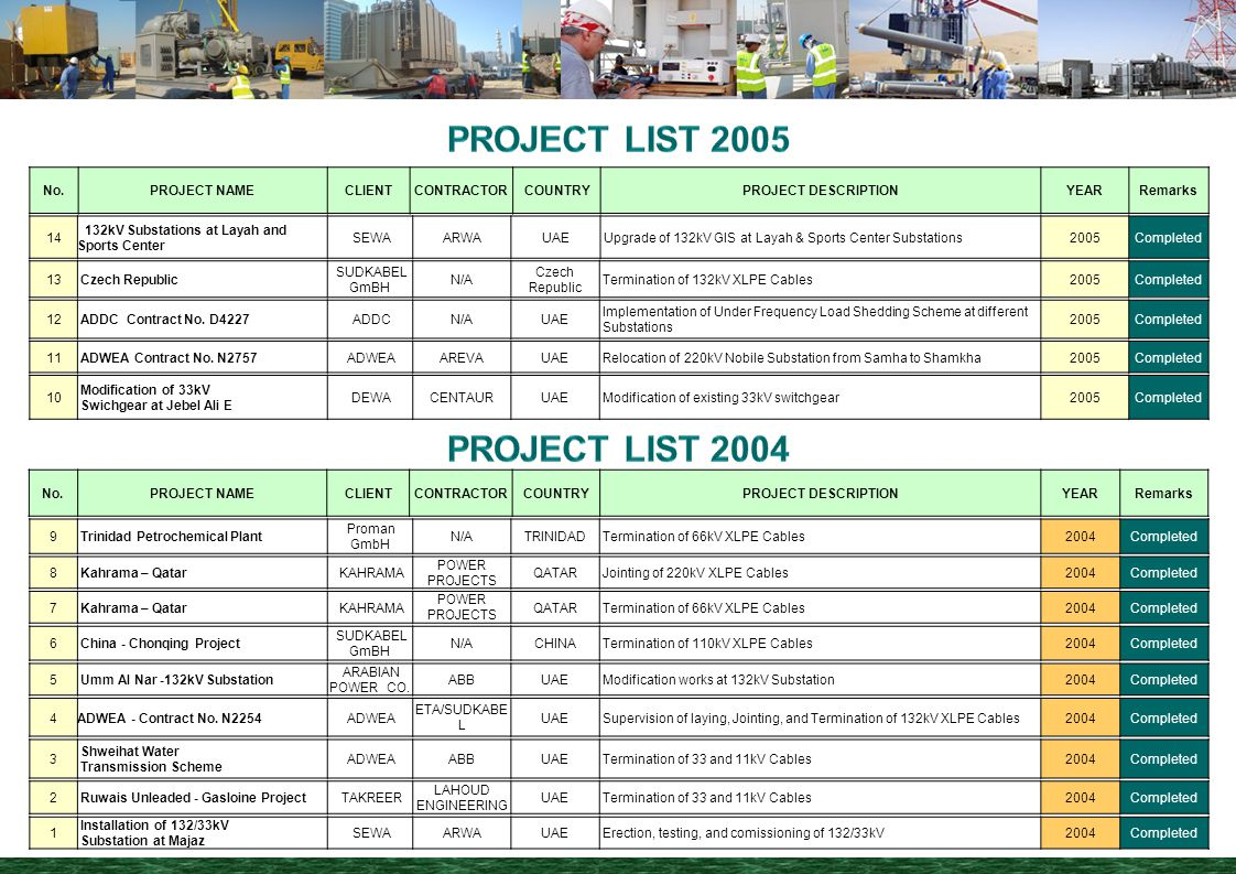 PROJECT LIST 2005 PROJECT LIST 2004