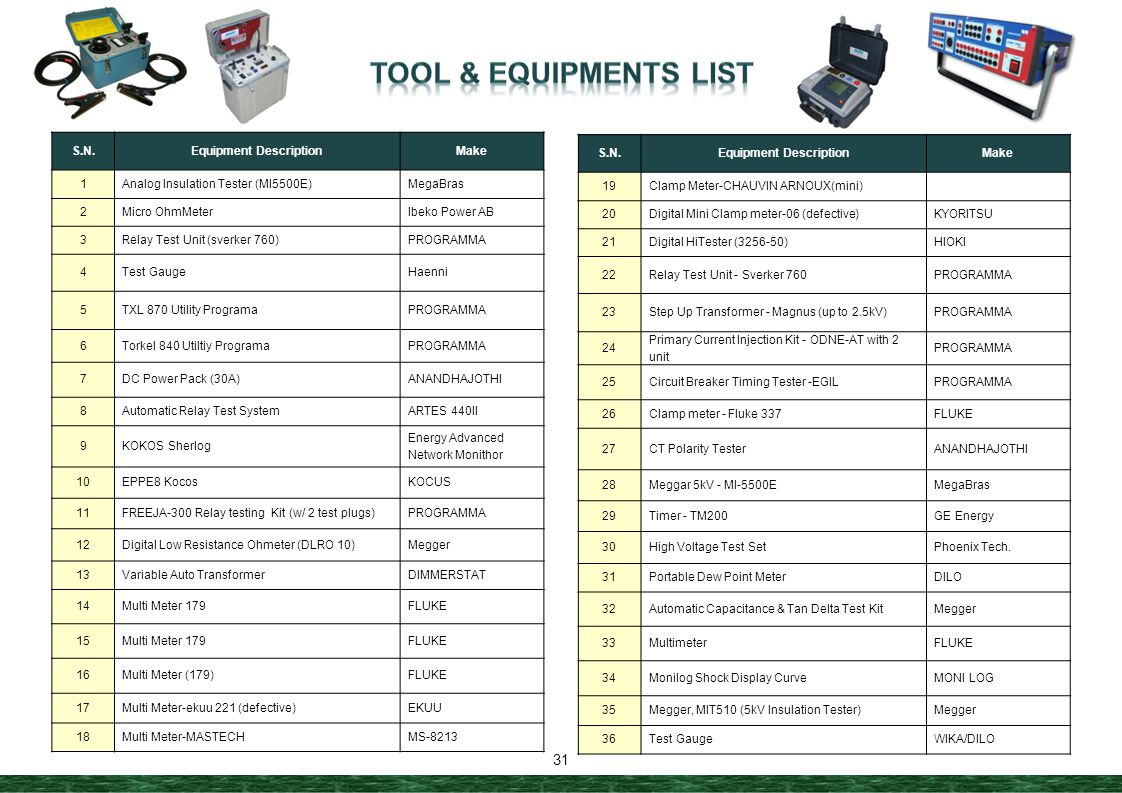 Equipment Description