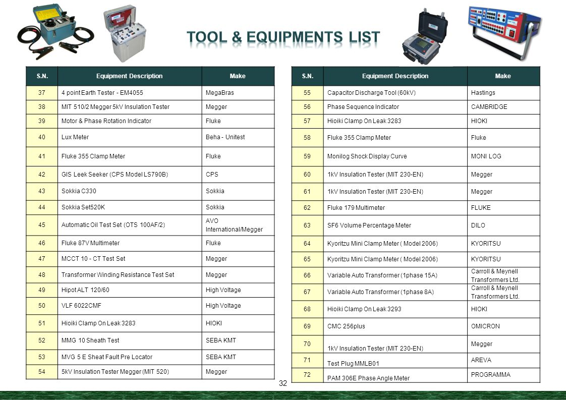 Equipment Description Equipment Description