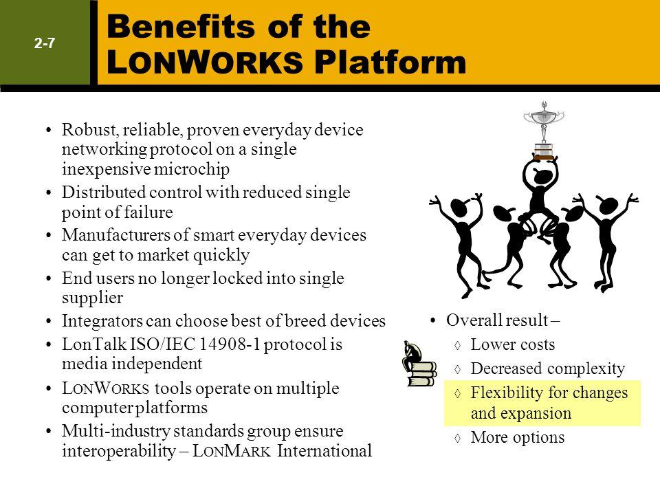 Benefits of the LONWORKS Platform