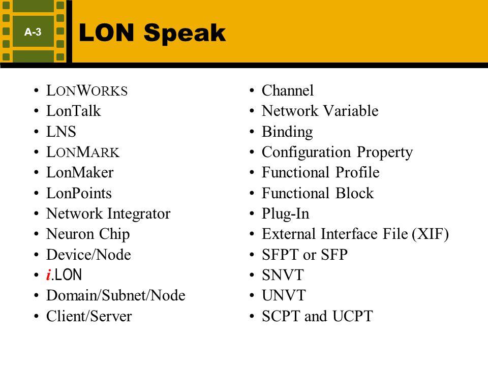 LON Speak LONWORKS LonTalk LNS LONMARK LonMaker LonPoints