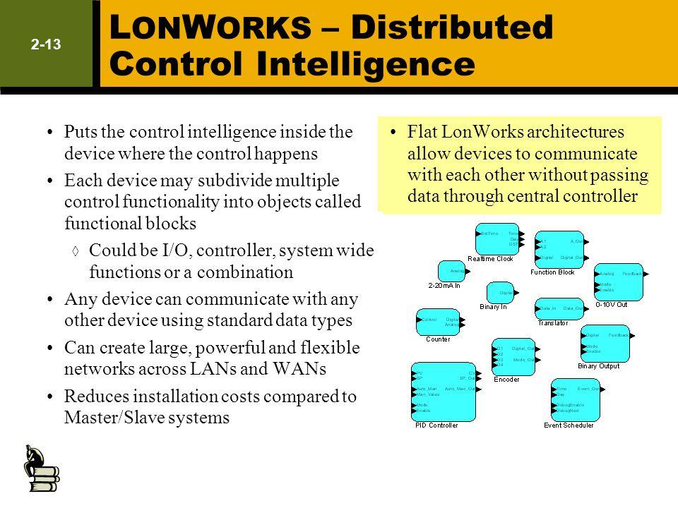 LONWORKS – Distributed Control Intelligence