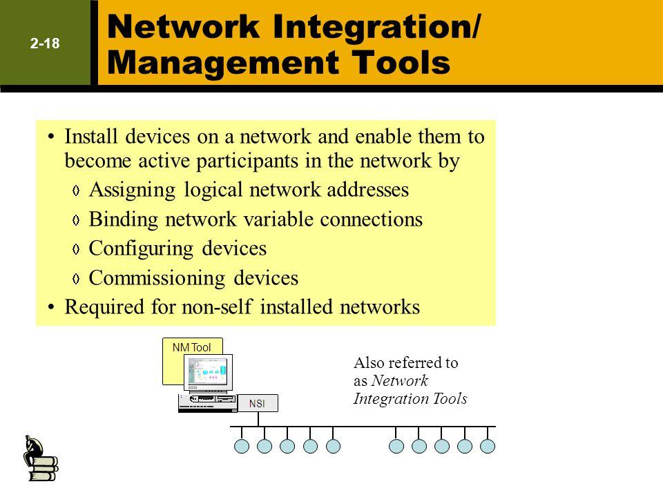 Network Integration/ Management Tools