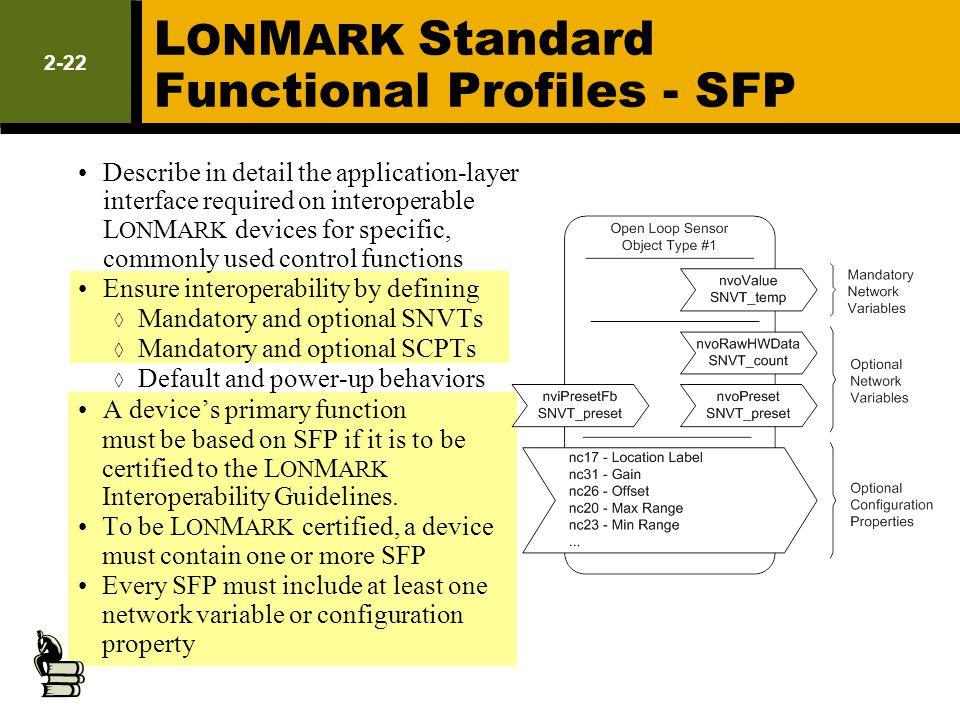 LONMARK Standard Functional Profiles - SFP
