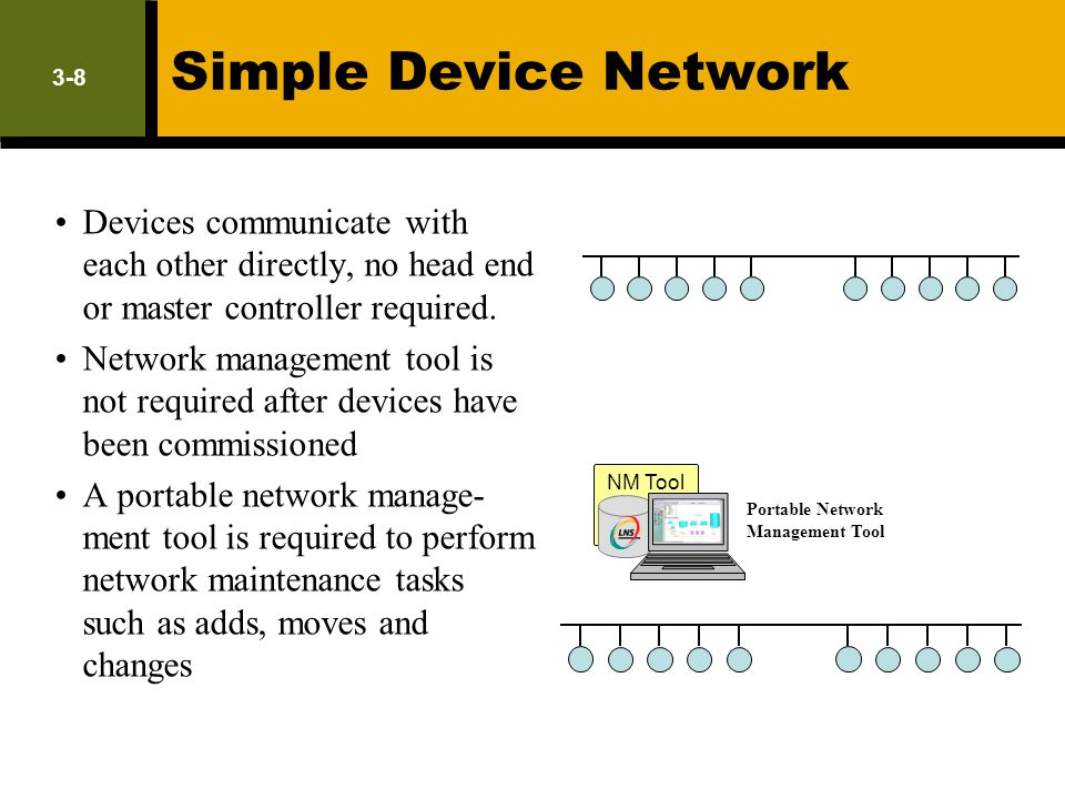 Simple Device Network 3-8. Devices communicate with each other directly, no head end or master controller required.