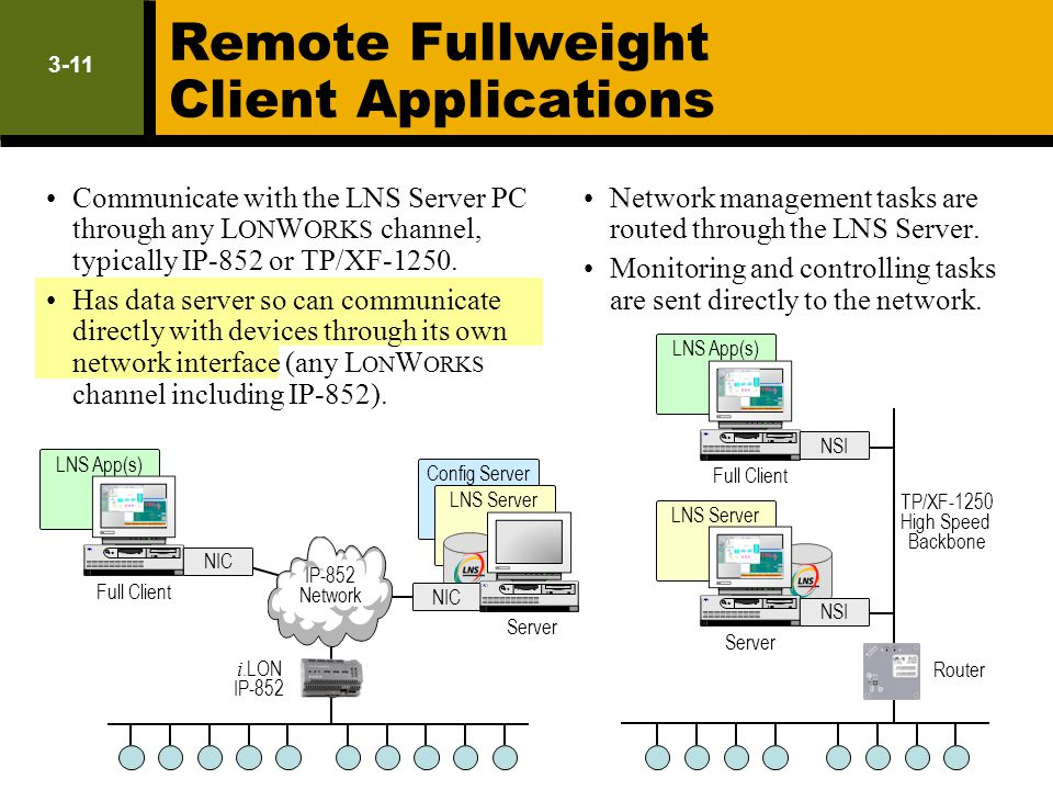 Remote Fullweight Client Applications