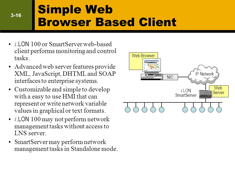 Simple Web Browser Based Client
