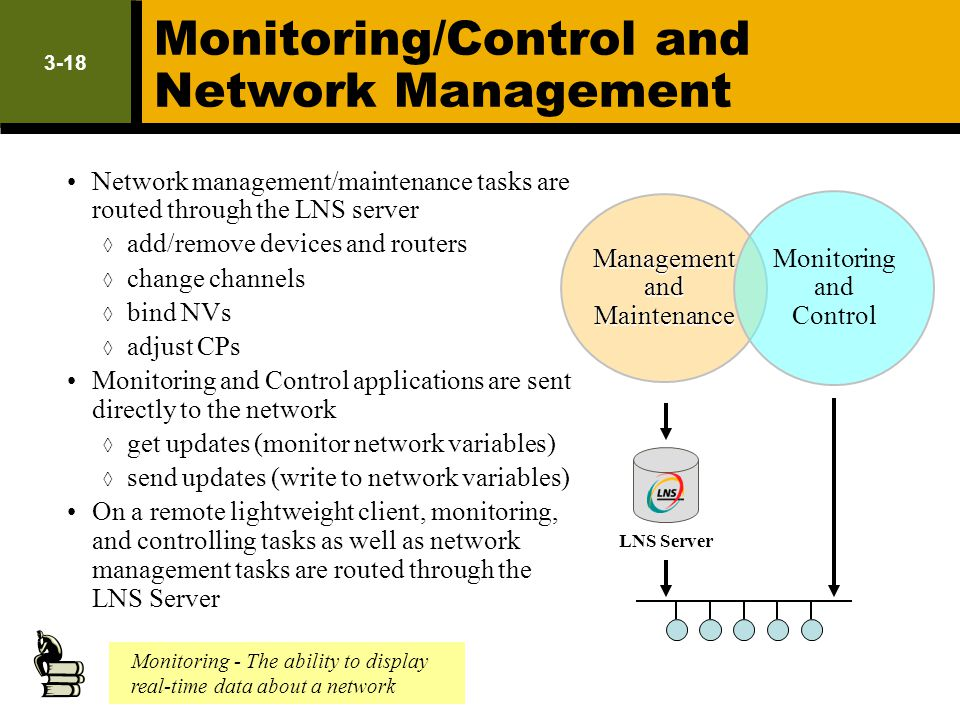 Monitoring/Control and Network Management