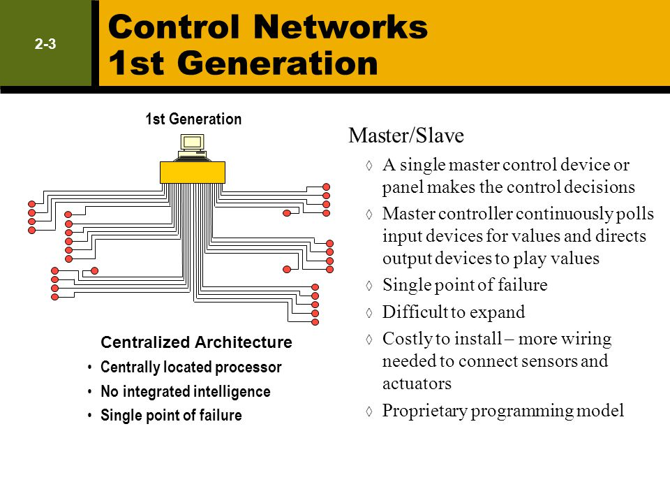 Control Networks 1st Generation