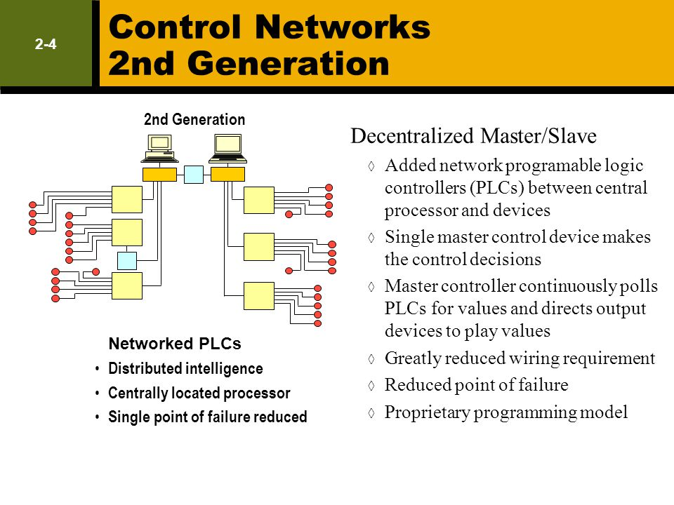 Control Networks 2nd Generation
