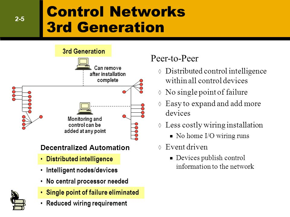 Control Networks 3rd Generation