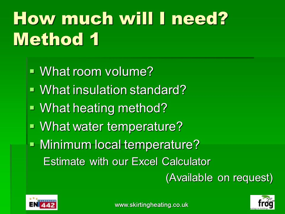 How much will I need Method 1