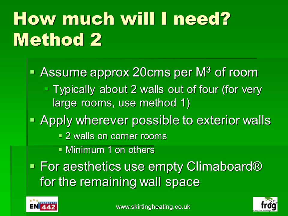 How much will I need Method 2