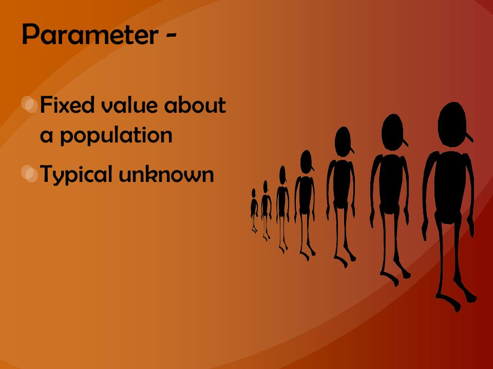Parameter - Fixed value about a population Typical unknown