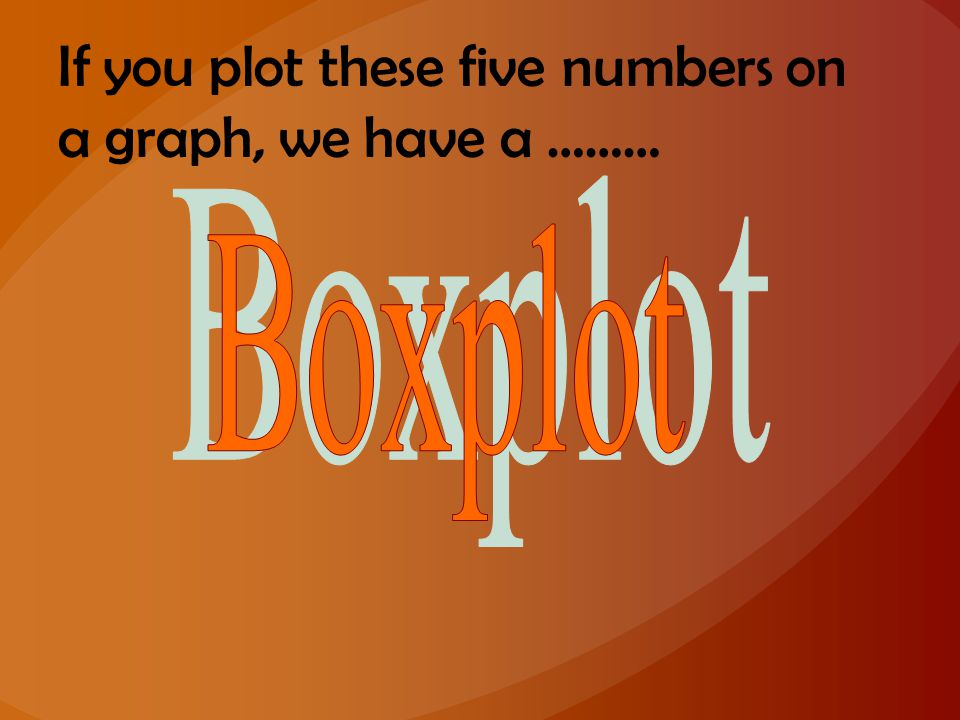 If you plot these five numbers on a graph, we have a ………