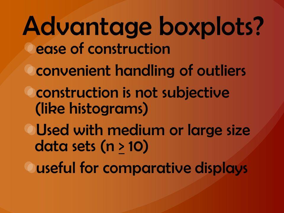 Advantage boxplots ease of construction