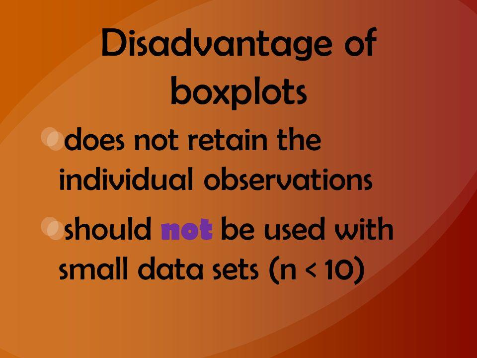 Disadvantage of boxplots