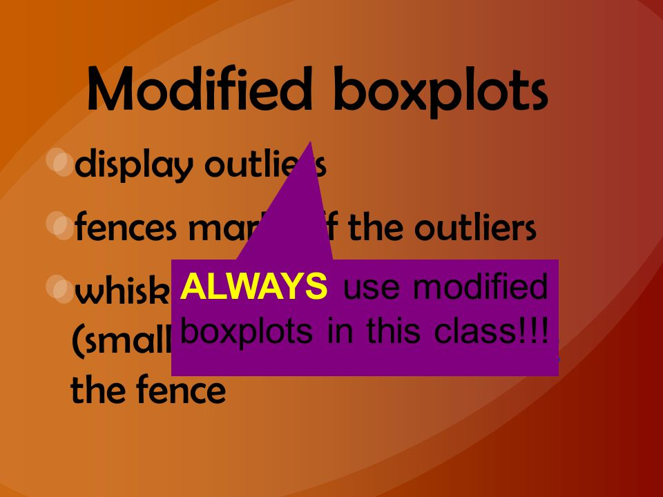 ALWAYS use modified boxplots in this class!!!